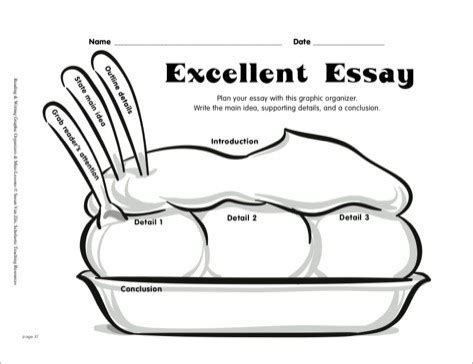 5 Narrative Writing Examples, Samples